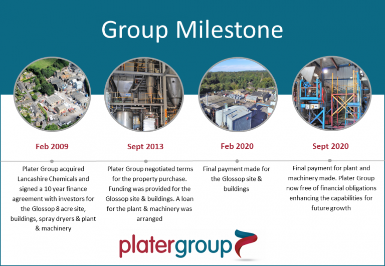 Plater Group Achieves Company Milestone